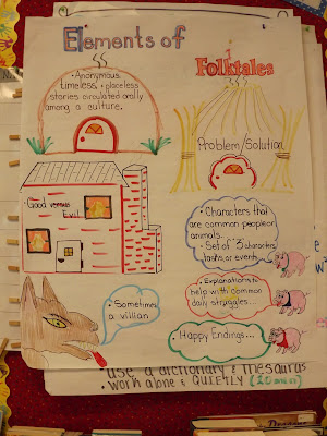 problem and solution writing activities