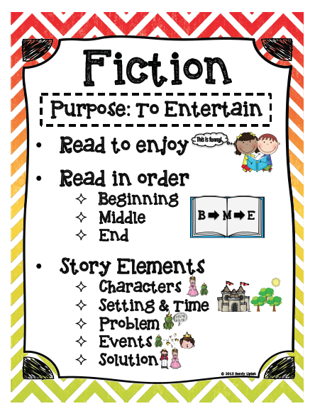 fiction vs nonfiction worksheets
