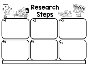 Research Step #1: Asking Questions