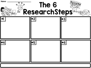 Research Steps Blank Poster to use when starting research with elementary students